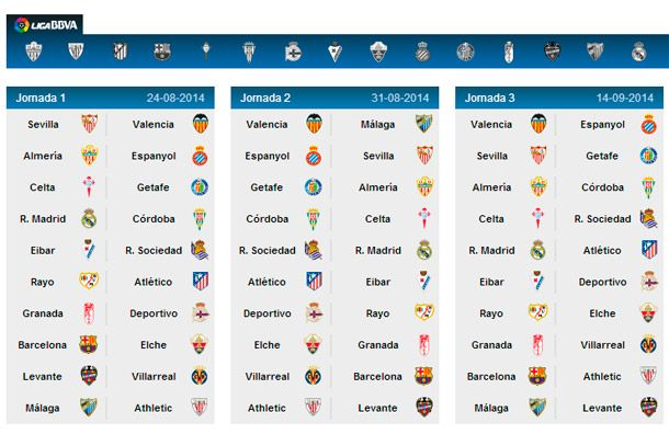 La Liga 2014 15 Ist Fixtures Table La Liga Fixture Table