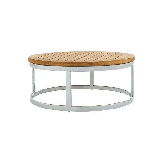 PK256 | Summit Furniture. Outdoor ...
