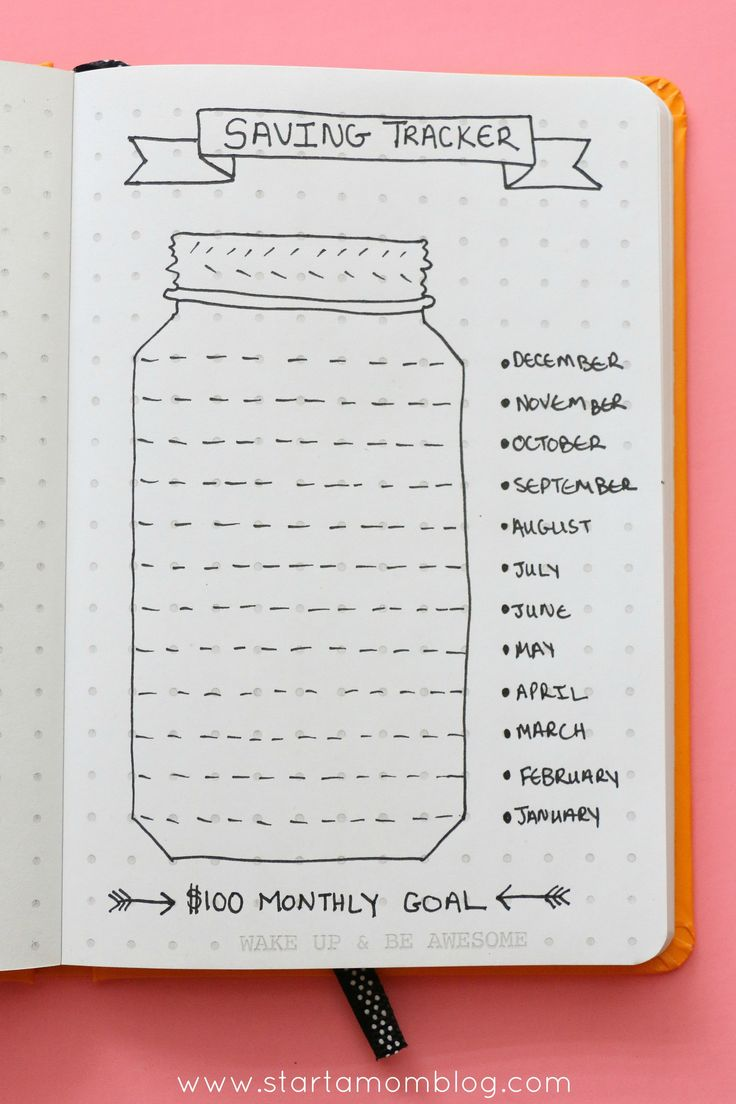 10 best Bullet Journal Sports images on Pinterest | Bullet journal ...