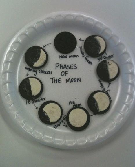 Trabajo realizado con galletas oreo para explicar las distintas fases de la Luna.