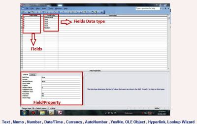 Microsoft Access Tech: Microsoft Access Data Types