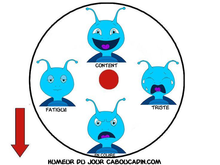 un pictogramme ou plutôt une horloge ou baromètre de l'humeur à fabriquer  #humeur #emotion #pictogramme #affichette #ecole #maternelle #education #consigne #education #school #teaching #kid #infantschool #caboucadin tous les pictogrammes ici : http://www.caboucadin.com/pictogrammes-consignes-maternelle.php