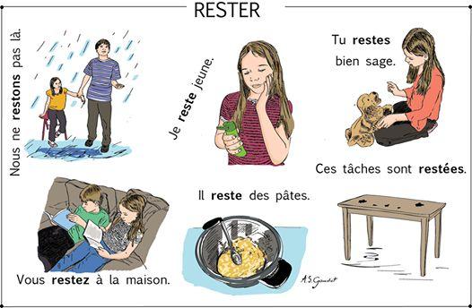 la verbe RESTER Restons motivés pour ce nouveau verbe !