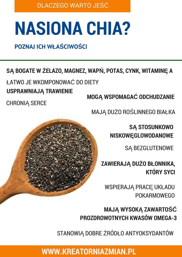 nasiona-chia-właściwości-zdrowotne-1.png (1588×2246)