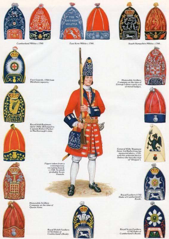 British mitre caps