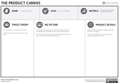 95 best Product Management images on Pinterest Project - release manager resume