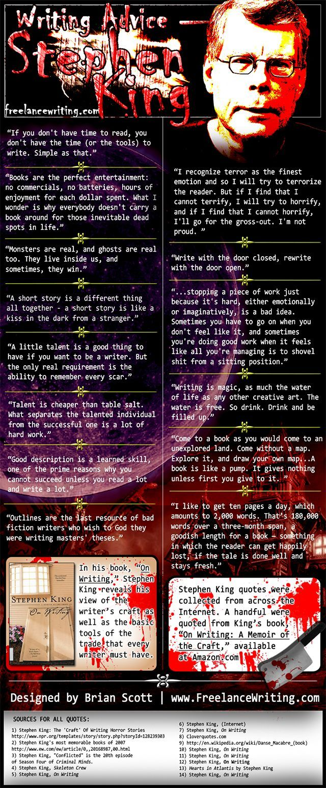 Stephen King Writing Tips. He is fantastic, and I LOVE his view on outlines and fiction.