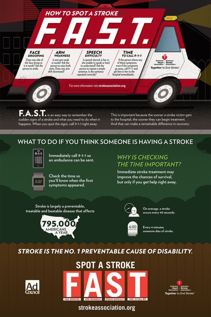 Did you know stroke is the No. 1 preventable cause of disability? Share this pin to join us and the American Heart Association/American Stroke Association in teaching everyone how to spot a stroke F.A.S.T.