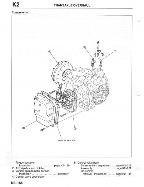 Cool 2002 Mazda 626 Transmission Diagram Mazda Moose Art Moose Wiring Cloud Hisonuggs Outletorg
