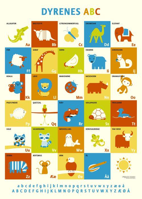 Danish ABC poster by illustrator Lotta Bruhn