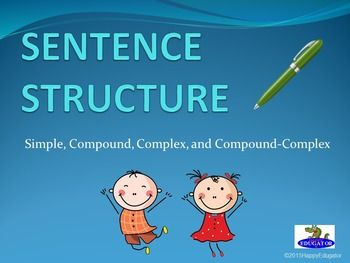 Sentence Structure PowerPoint for a FlipBook. Help your students learn sentence structure (simple, compound, complex, and compound-complex) and the importance of varying sentences in writing. How to create a flip book. Notes, explanations, and example sentences of these sentence structures: simple, simple with compound parts, compound joined by comma and conjunction, compound joined by a semicolon, complex with adverb clauses, complex with adjective clauses, and compound-complex sentence…