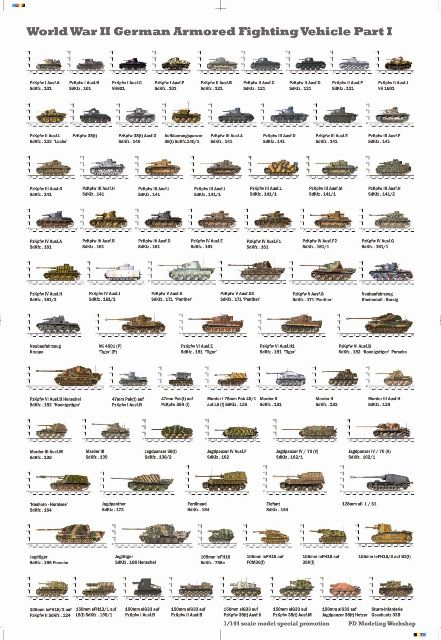 WW II German AFV Poster Part I (unfold)