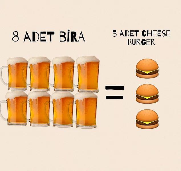 İlk olarak en çok tükettiğimizden başlayalım! Bira.