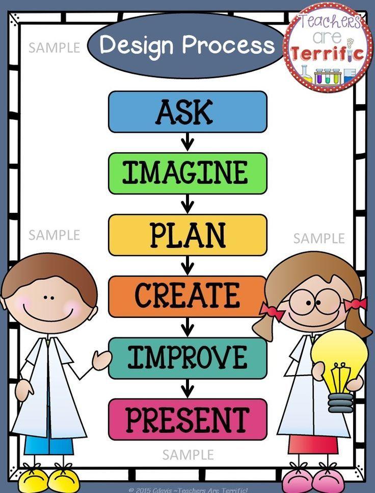 Cute little engineering design process poster set! #STEM #TpT