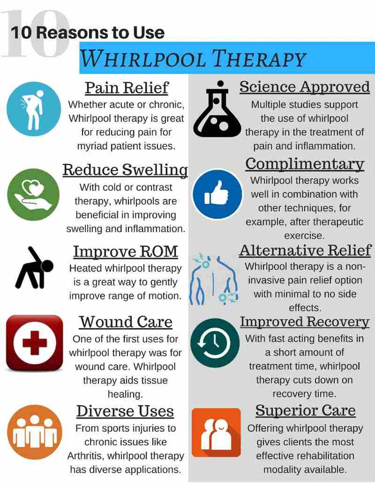 10 benefits of whirlpool therapy