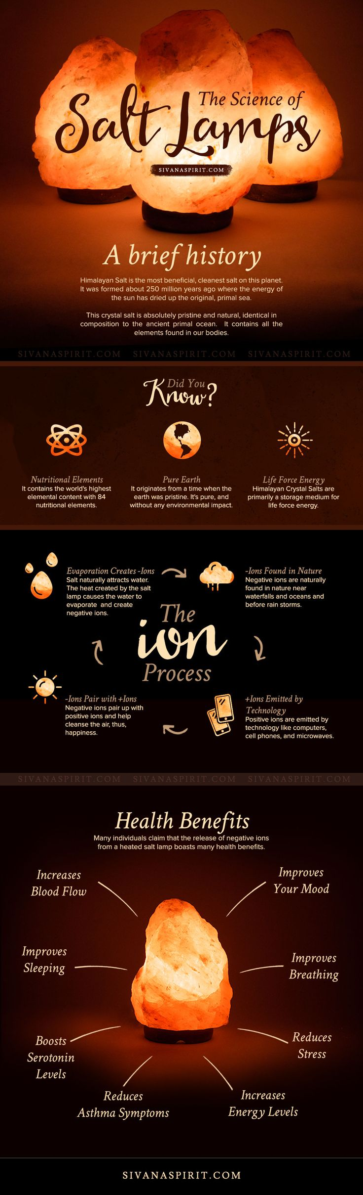 The Science of Himalayan Salt Lamps | SivanaSpirit.com