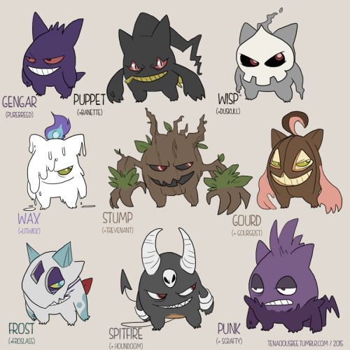 Gave the Pokemon Variation challenge a try with Gengar!