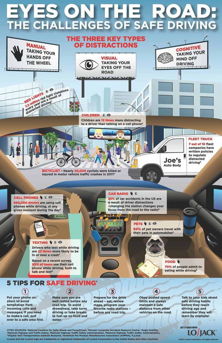 Lojack For Cars >> 17 Best images about Distracted Driving Infographics on Pinterest | Texting, Spreads and Safety