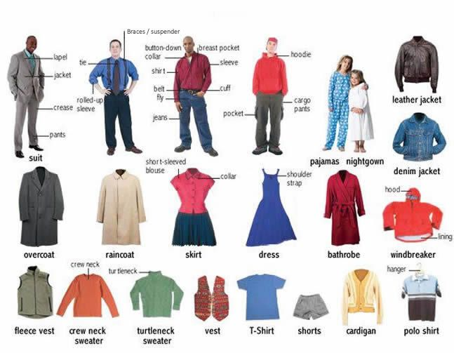 Learning about clothes English lesson