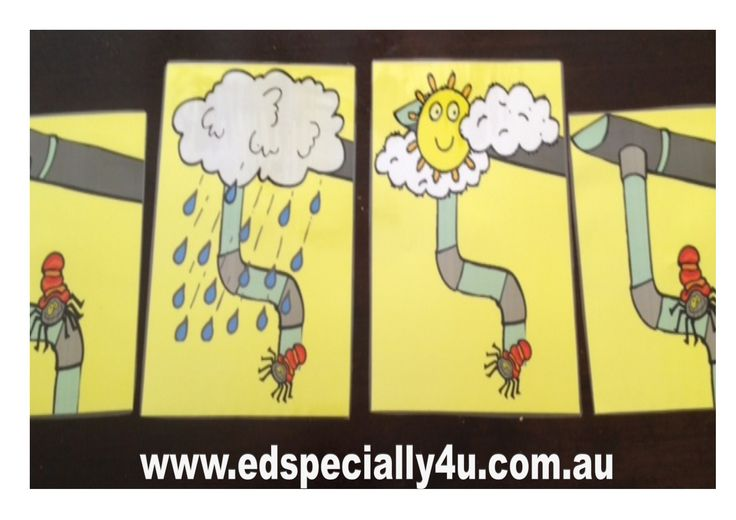 Graphic only sequence cards to reinforce nursery rhyme sequence and rhyme www.edspecially4u.com.au
