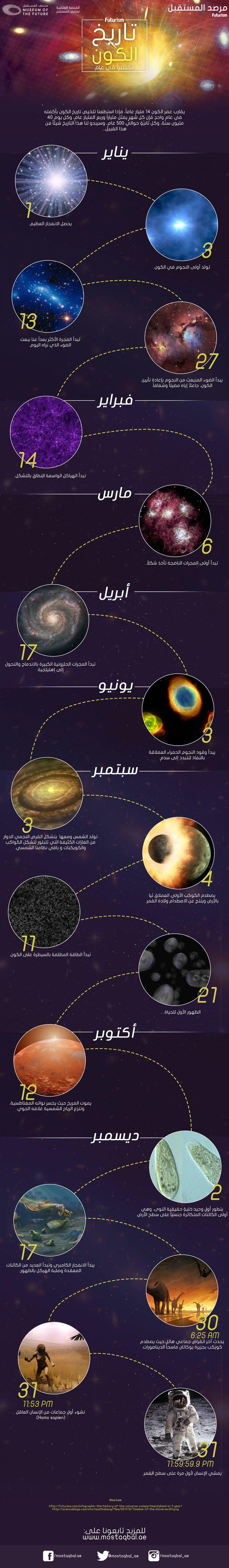 History of Universe arabic
