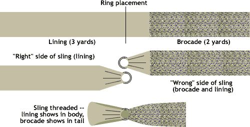 How to make your own ring sling from Sleeping Baby Productions.
