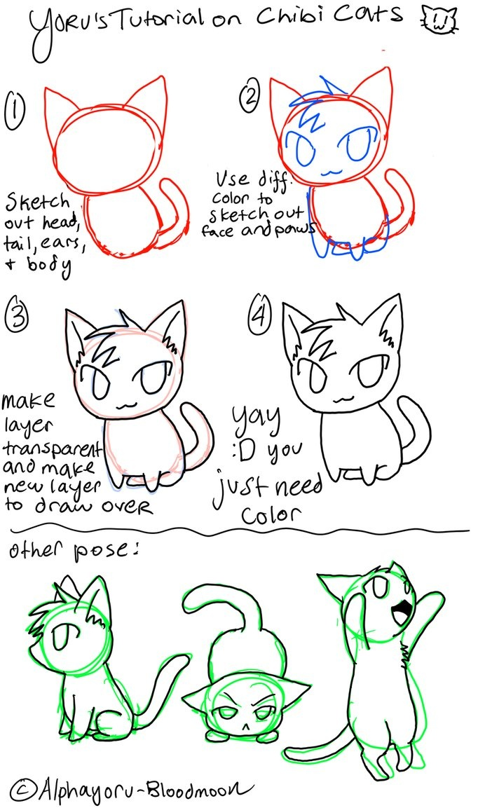 Chibi Anime Cat Drawing Chibi Cat Tutorial | A...