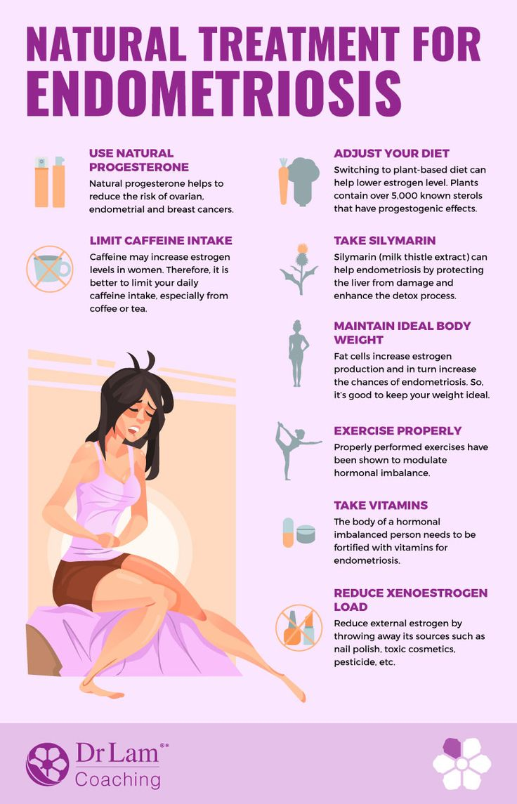 Foods To Eat To Cure Endometriosis