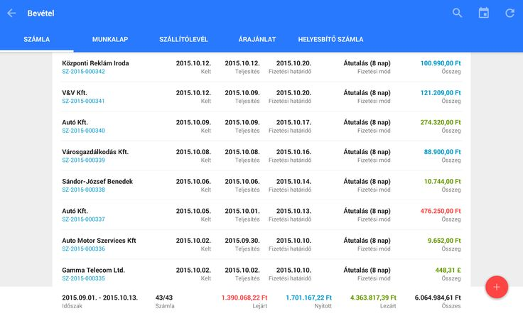 Tablet Ügyvitel App kimenő számlák lista, összesített bevétel adatok státusz szerint (az adott időszakban kiállított számla száma/az adott évben kiállított összes számla száma, lejárt számlák bruttó összege, nyitott számlák bruttó összege, lezárt számlák bruttó összege, kiállított összes számla bruttó összege)