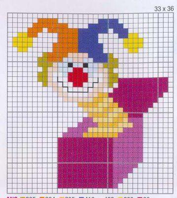 Schema punto croce Circo 3