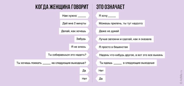 25чертовски правдивых диаграмм онашей жизни