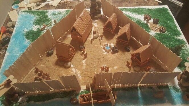 Jamestown Fort | Native american studies, Social studies ...