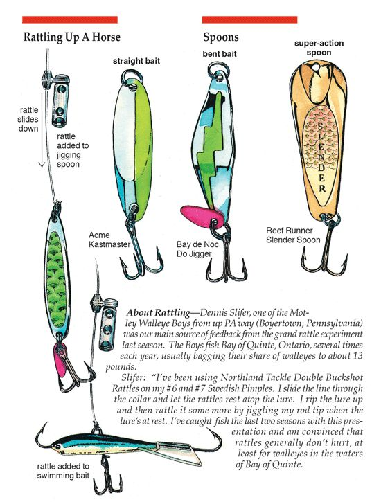 Ice Fishing For Walleye In Fisherman Page 2 Fishing