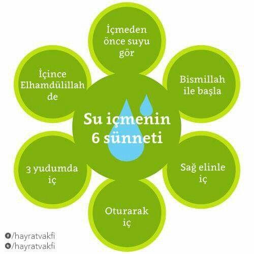 Su içmenin 6 Sünneti