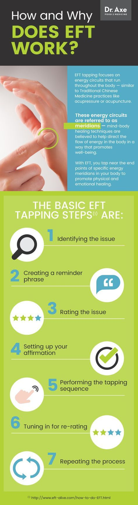 27 best EFT Tapping images on Pinterest | Eft tapping, Acupressure ...