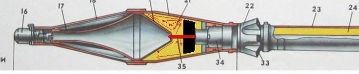 B41, RPG-7, РПГ-7