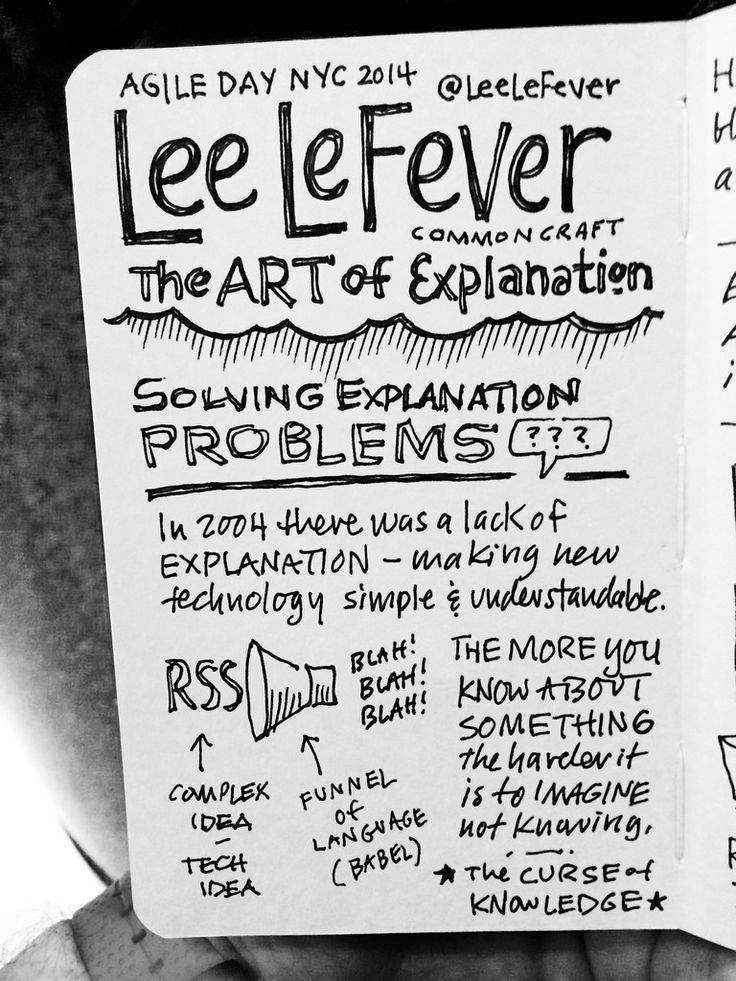 Sketchnotes from Agile Day NYC 2014 at Pace University.
