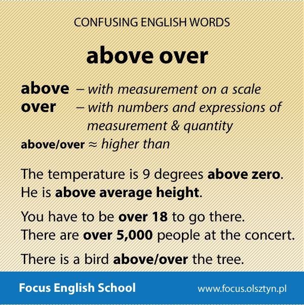 The confusing English words: above, over