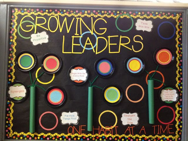 The Daily Alphabet: Search results for leader in me posters