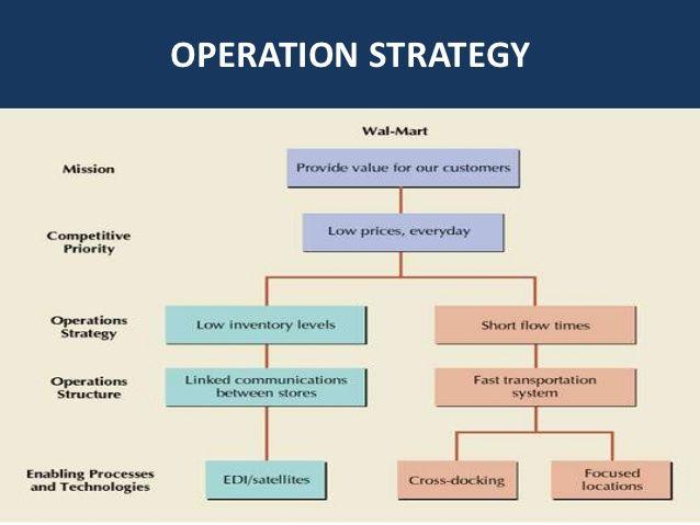 strategic plan part 1 organizational structure hcs 589 Project part 1: develop an it strategic plan introduction in this project, you (your  strategic plan part i - organizational structure hcs/589 june 1, 2015 dr sheryl.