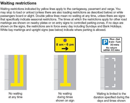 Road markings » The Highway Code » The Interactive Highway Code CD-ROM