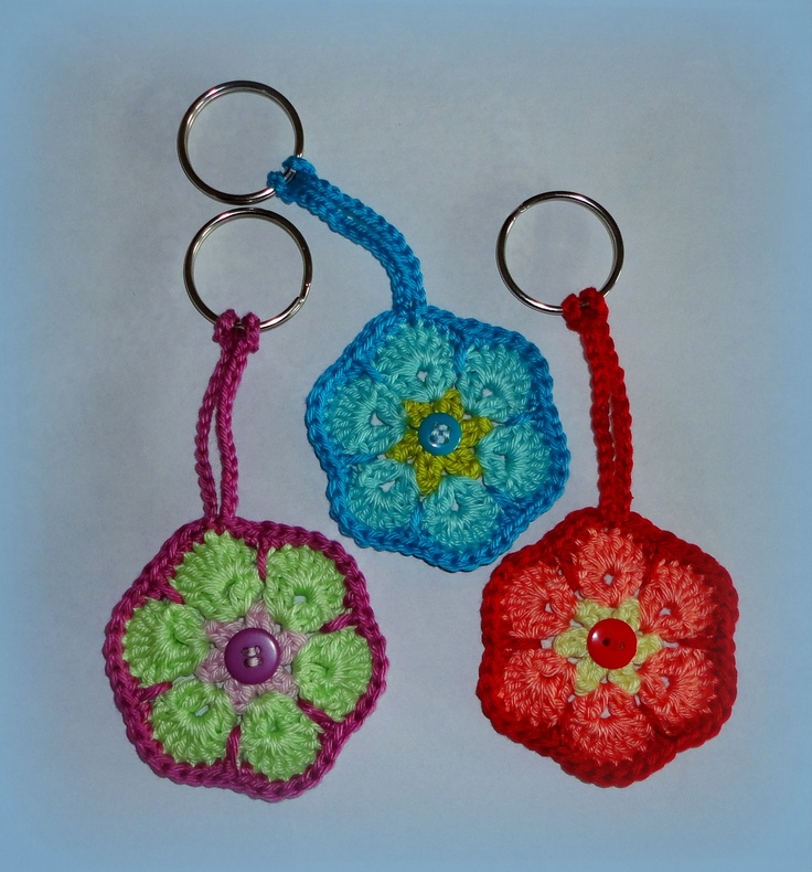 Made by Marian. Keychain or a pendant to your bag. I am inspired by Pinterest.