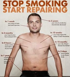 Detox After Quitting Smoking http://detoxdrinksguru.com/detox-from-smoking