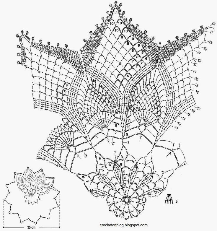 Crochet Art: Crochet Pattern of Gorgeous Doily - Pineapple Crochet Lace