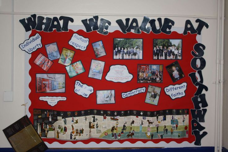 Whole school values (British values at Southway) whole school corridor / hall display.