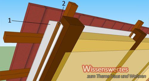 Befestigung nachträgliche Unterspannbahn Dach dämmen