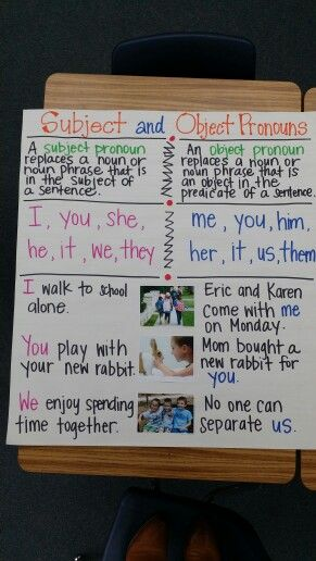 Subject Object Pronouns Anchor Chart