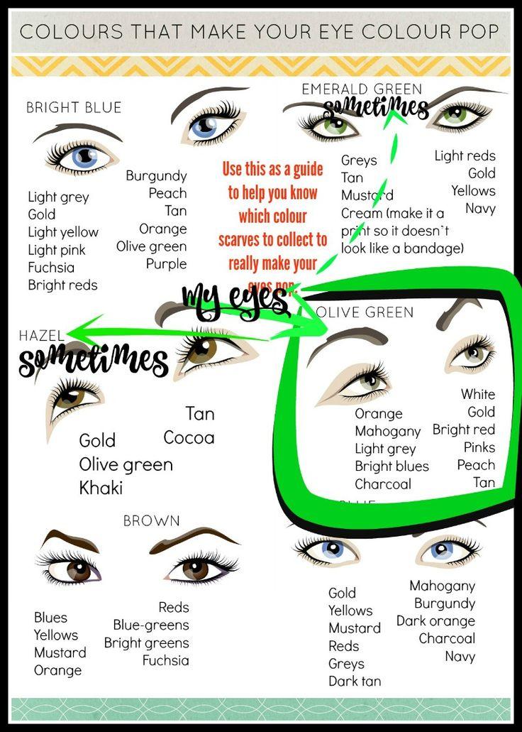 Nat's eyes