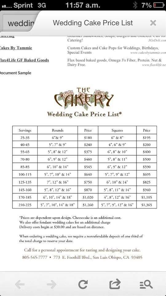 Top  Best Cake Pricing Ideas On   Cake Serving Chart