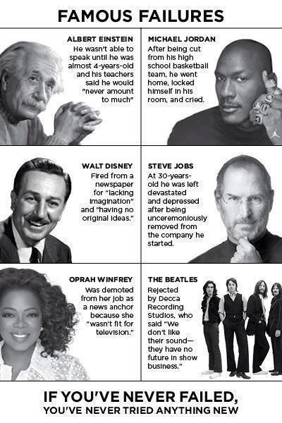 Twitter / btulleuda: Famous failures. Of course ...